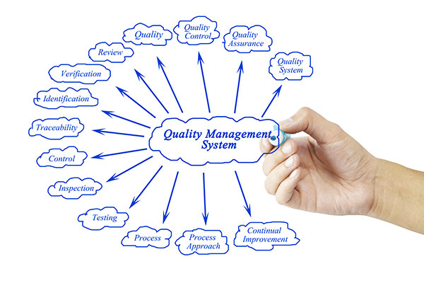 quality-management-systems-documentation
